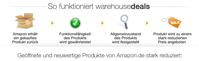 Amazon Warehouse Deals Amazon Gutschein